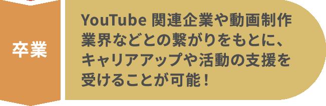 卒業:YouTube関連企業や動画制作業界などとの繋がりをもとに、キャリアアップや活動の支援を受けることが可能!